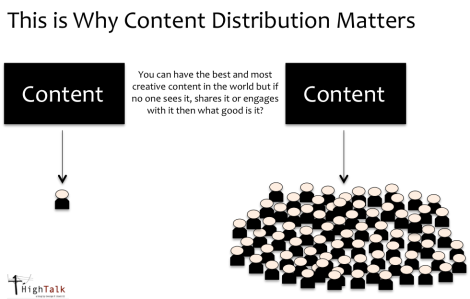 ContentDistribution